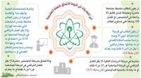 تعديل ضوابط إلحاق الدارسين على حسابهم بالبعثة