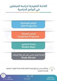 إدارة متابعة المبتعثين تنشر ضوابط دراسة المبتعثين في بعض البرامج الدراسية